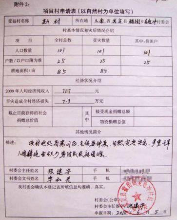 武定县猫街镇麦地冲村委会新村项目申请表